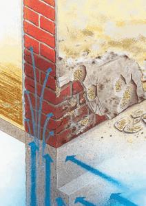 ¿Por qué se produce la humedad por capilaridad?