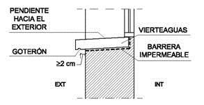 vierteaguas-filtración-humedades-asturias