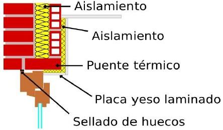 Aislamiento de c maras de aire - Placas de aislamiento termico ...