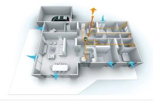 solucion humedad condensacion