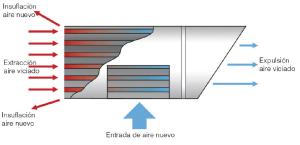 solucion humedad condensacion coruña