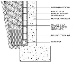zanja de drenaje humedad capilaridad