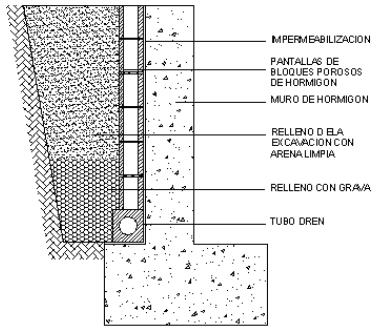 La zanja de drenaje soluciona la humedad por capilaridad - Como evitar humedades en las paredes ...
