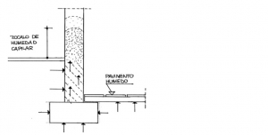 humedad capilaridad pared solución