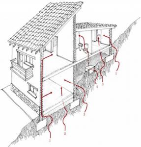 radón vivienda casa