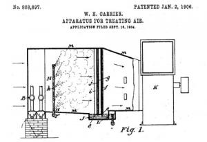 patente aire acondicionado
