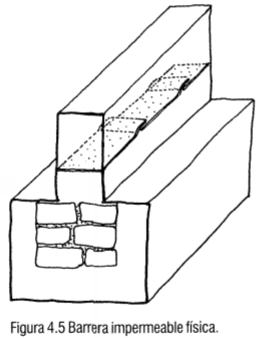 arreglar humedad en muro de piedra