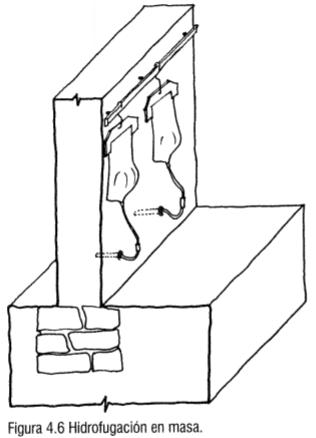 humedades muro de piedra