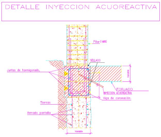 inyección acuorreactiva humedad